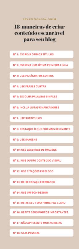 18 maneiras de criar conteúdo escaneável para seu blog