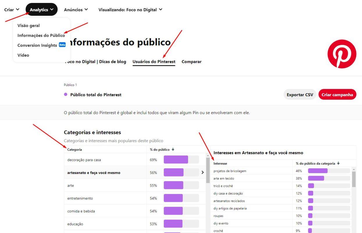 Pinterest Analytcs para encontrar palavras chave para pastas no Pinterest